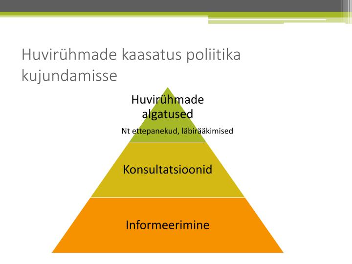 Huvirühmade kaasatus poliitika kujundamisse
