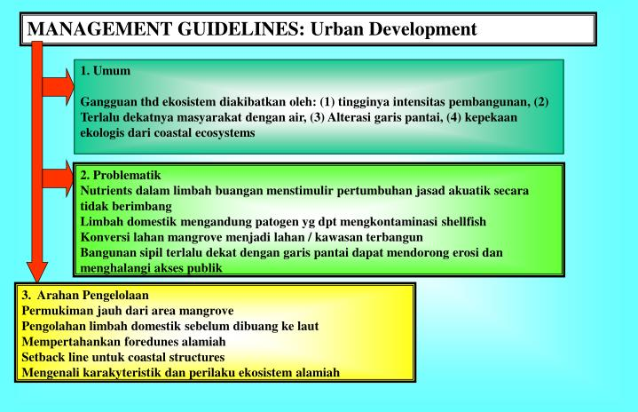MANAGEMENT GUIDELINES: Urban Development