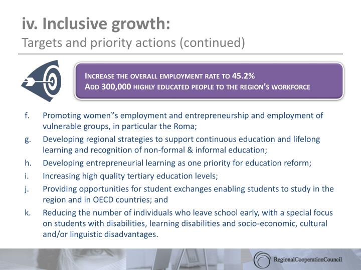 iv. Inclusive growth:
