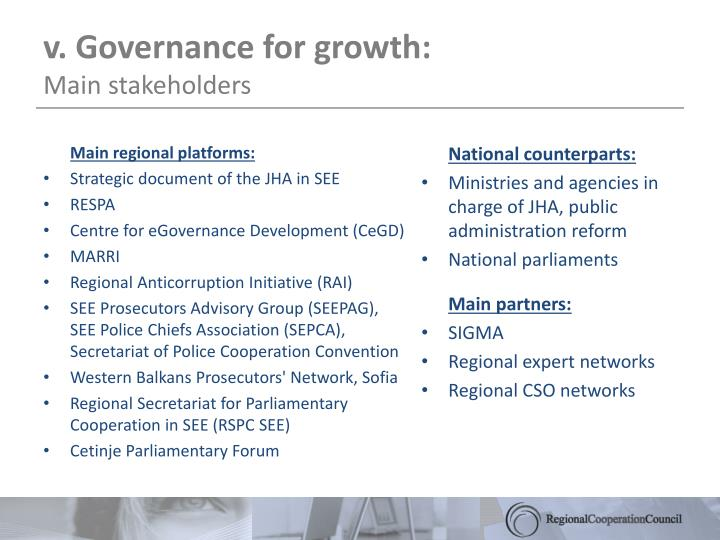 v. Governance for growth:
