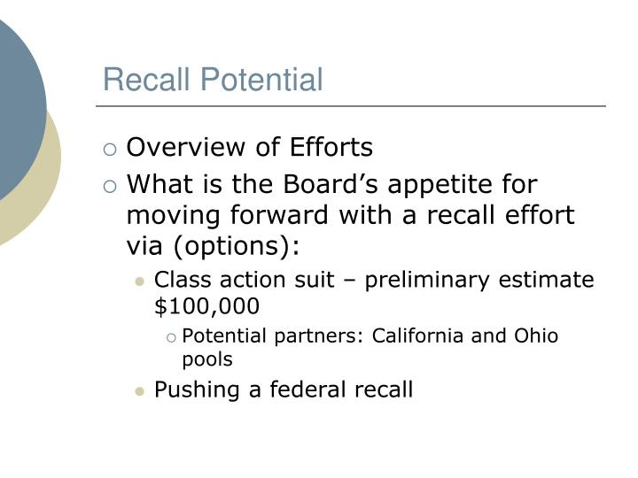 Recall Potential