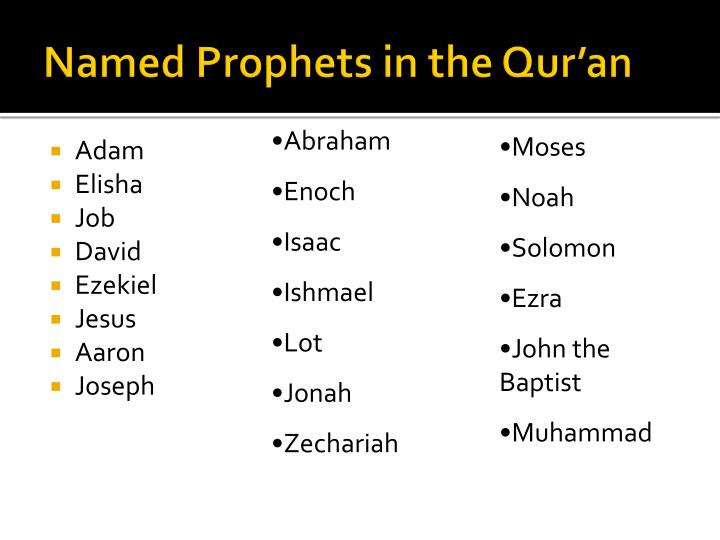 Named Prophets in the Qur'an