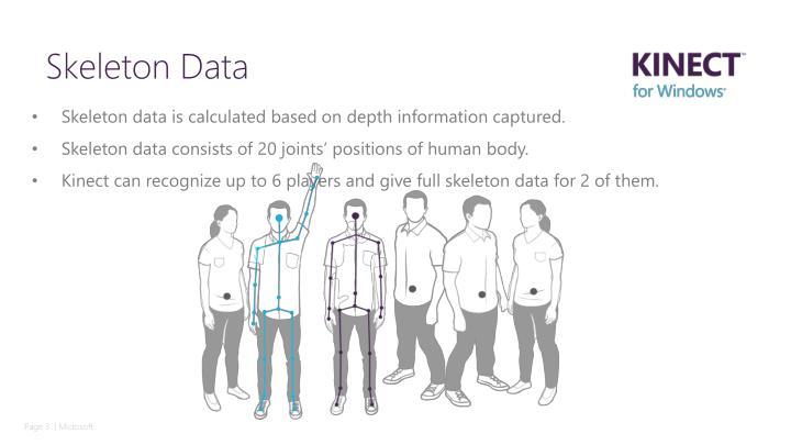 Skeleton data is calculated based on depth information captured.