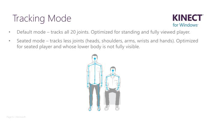 Default mode – tracks all 20 joints. Optimized for standing and fully viewed player.