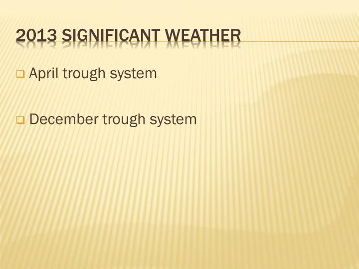 April trough system
