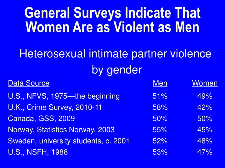General Surveys Indicate That Women Are as Violent as Men