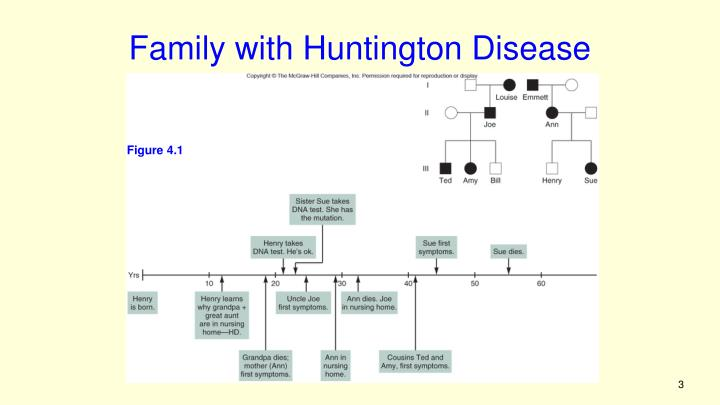 Family with Huntington Disease