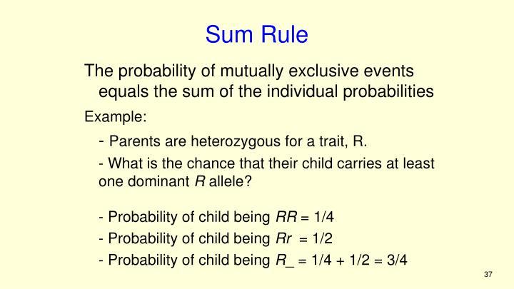 Sum Rule