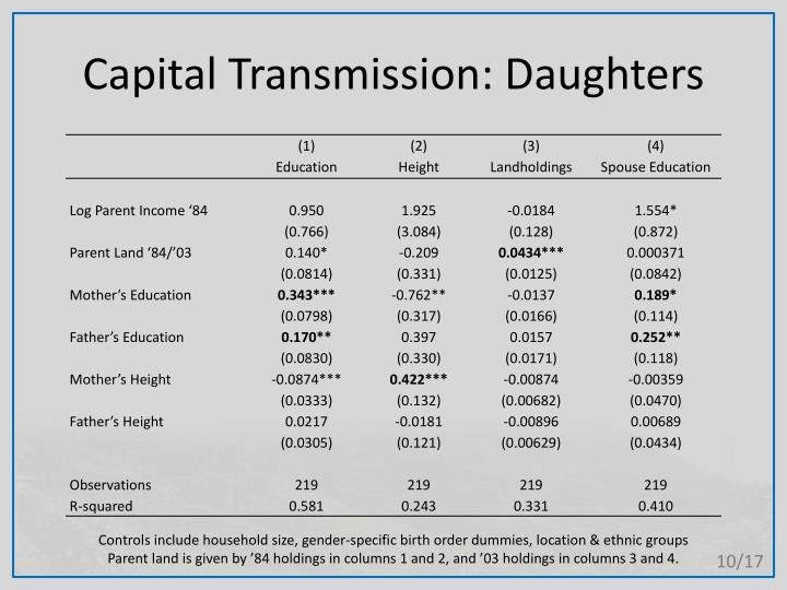 Capital Transmission: Daughters