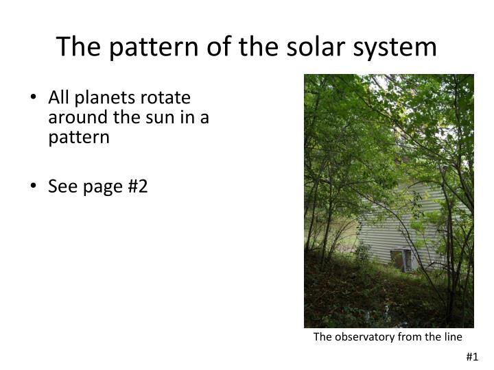 The pattern of the solar system