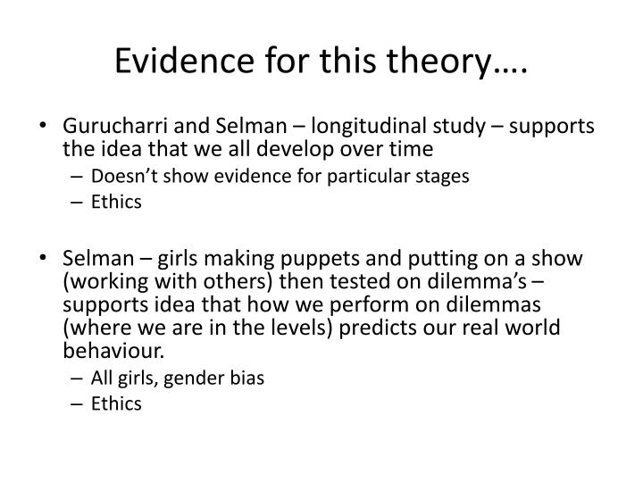 Evidence for this theory….