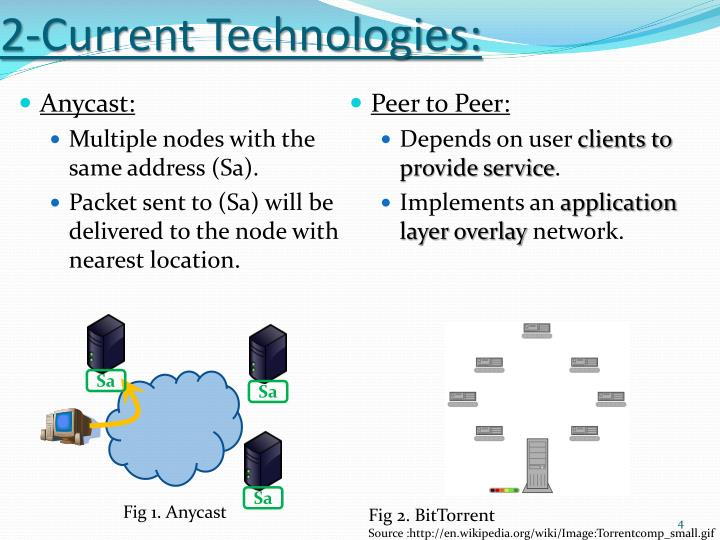 2-Current Technologies: