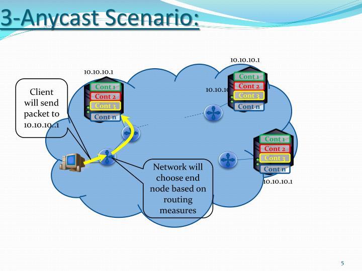 3-Anycast Scenario: