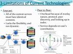 3 limitations of current technologies