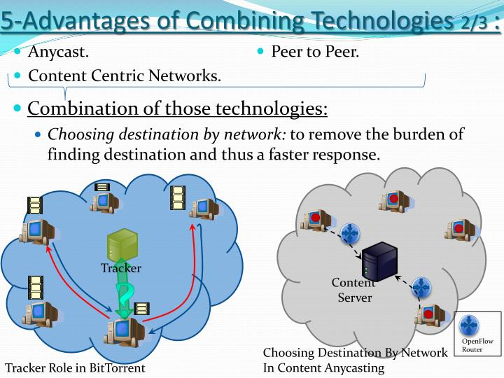 5-Advantages of Combining Technologies