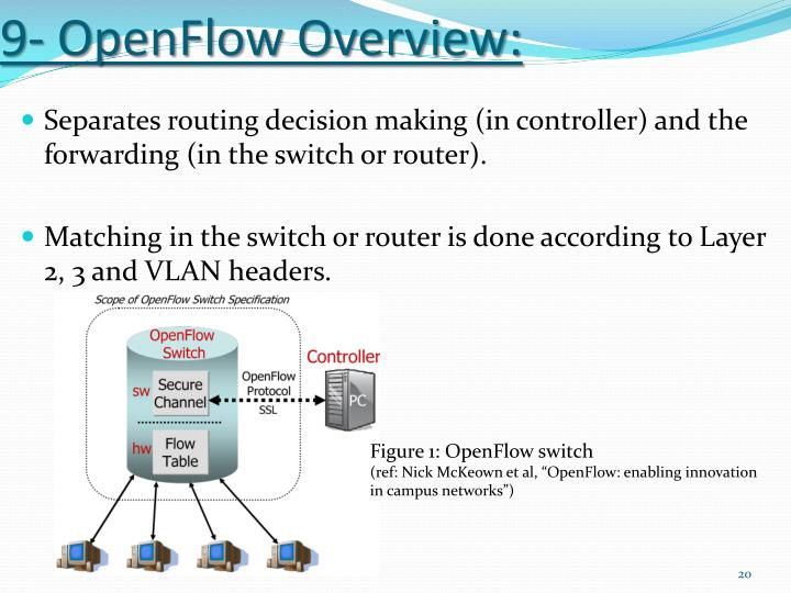 9- OpenFlow Overview: