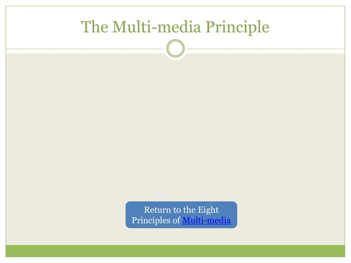 The Multi-media Principle