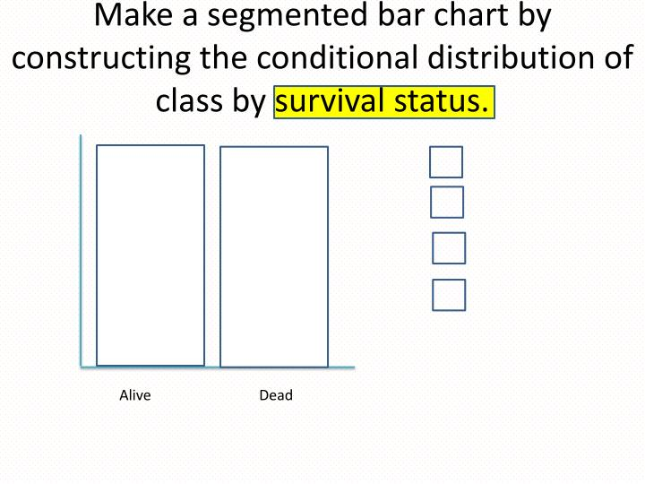 Make a segmented bar chart by constructing the conditional distribution of class by survival status.
