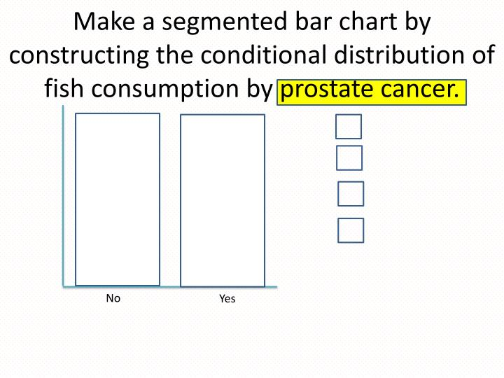Make a segmented bar chart by constructing the conditional distribution of fish consumption by prostate cancer.