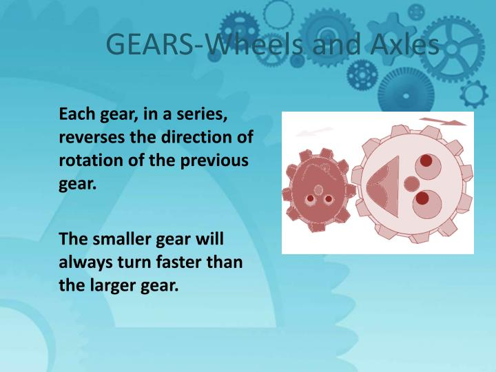 GEARS-Wheels and Axles