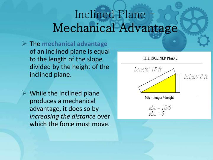 Inclined Plane -