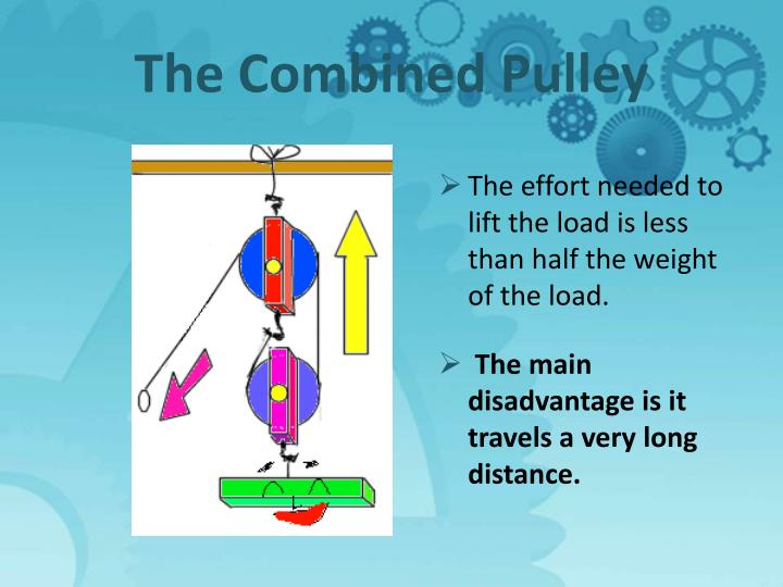 The Combined Pulley