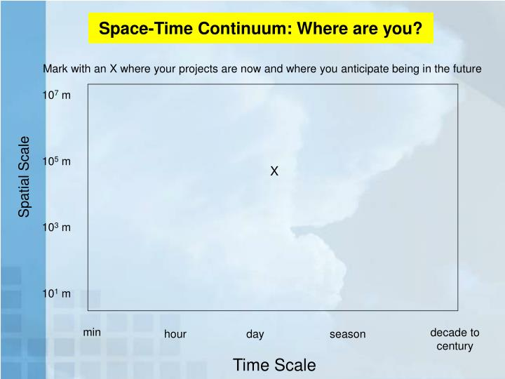 Space-Time Continuum: Where are you?