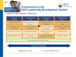 connections in the acs leadership development system