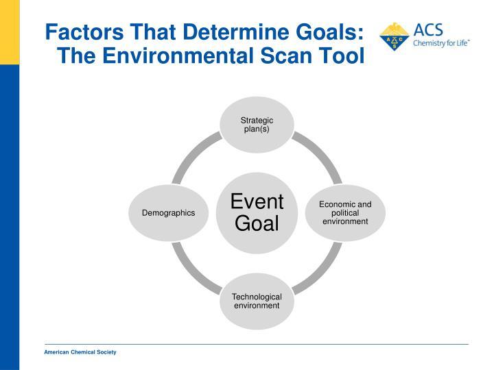 Factors That Determine Goals: