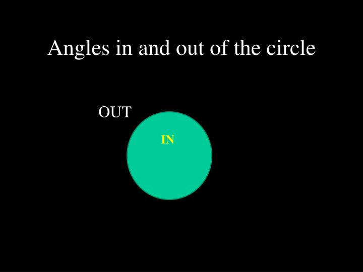 Angles in and out of the circle