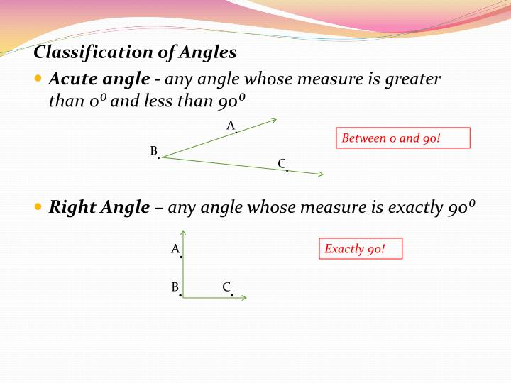 Classification of Angles