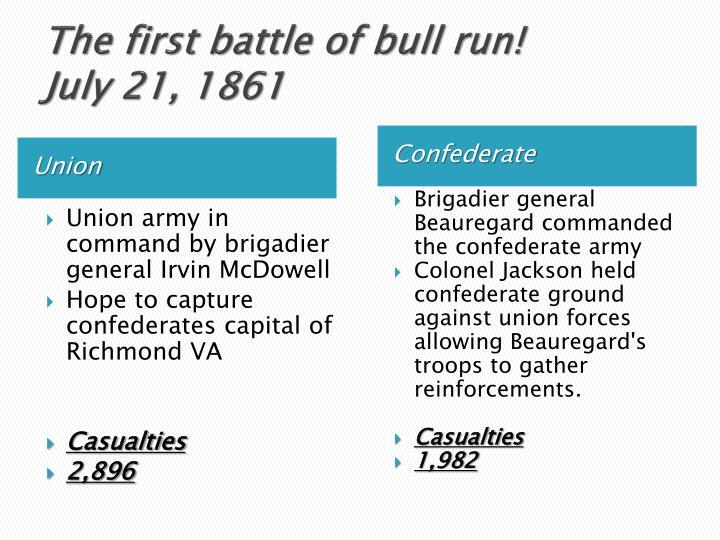 The first battle of bull run!