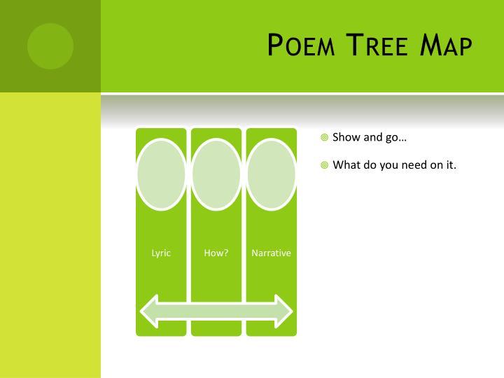 Poem Tree Map