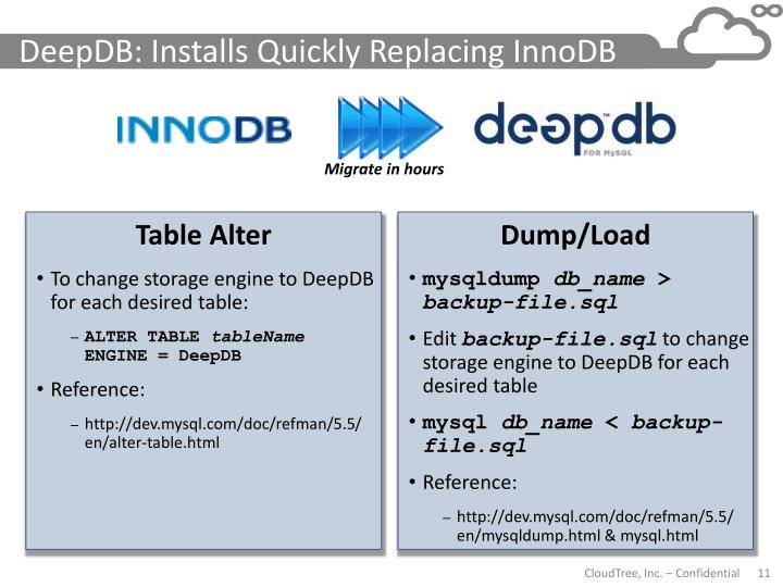 DeepDB: Installs Quickly Replacing InnoDB