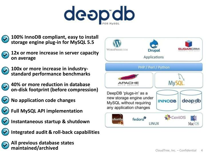 100% InnoDB compliant, easy to install storage engine plug-in for MySQL 5.5