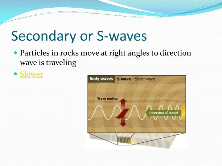 Secondary or S-waves