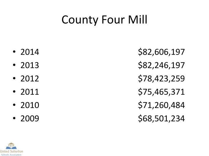 County Four Mill