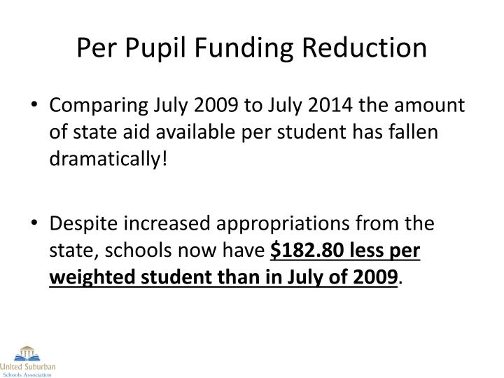 Per Pupil Funding Reduction
