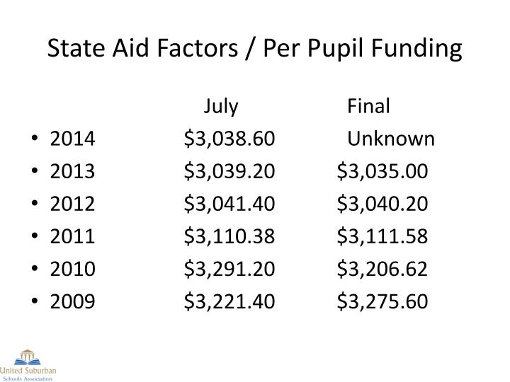 State Aid Factors / Per Pupil Funding