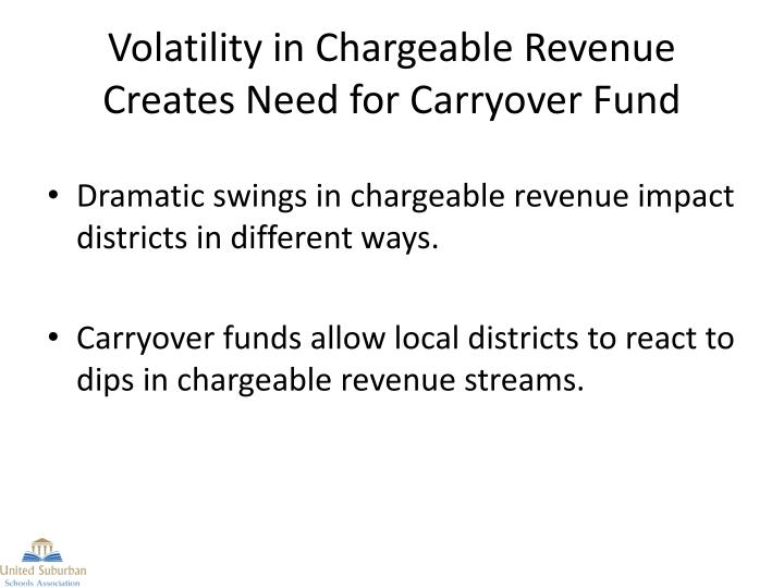 Volatility in Chargeable Revenue