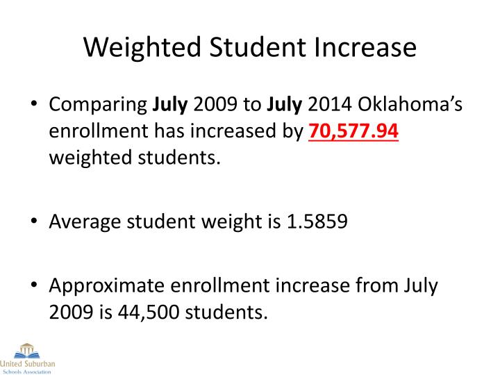 Weighted Student Increase