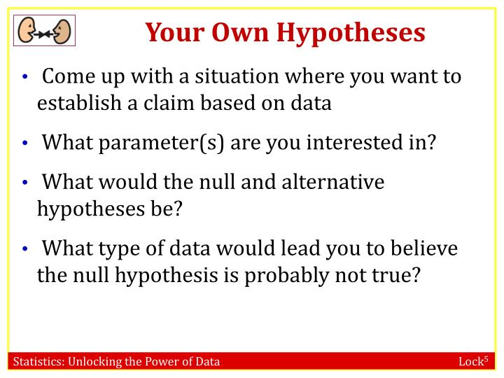 Your Own Hypotheses