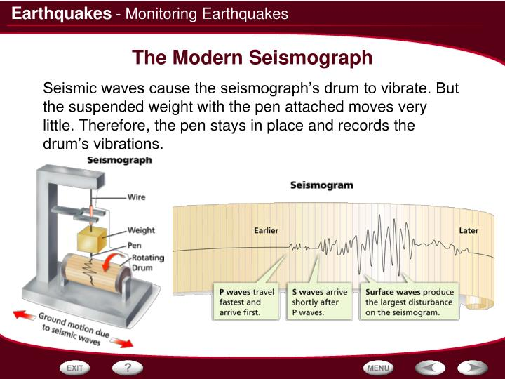 - Monitoring Earthquakes