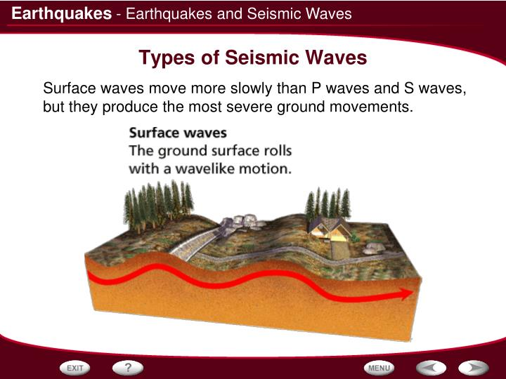 - Earthquakes and Seismic Waves