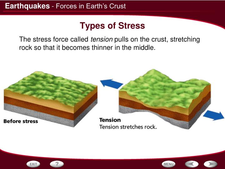 - Forces in Earth's Crust
