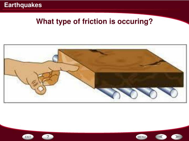 What type of friction is