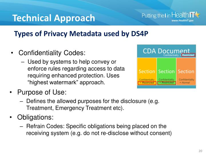 Types of Privacy Metadata used by DS4