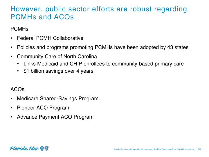 However, public sector efforts are robust regarding PCMHs and ACOs