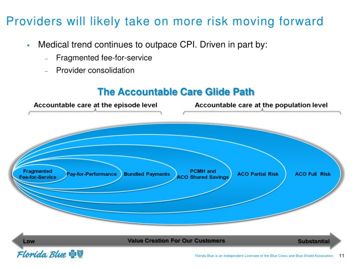 Providers will likely take on more risk moving forward