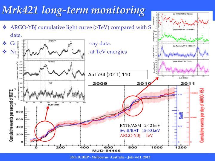 Mrk421 long-term monitoring